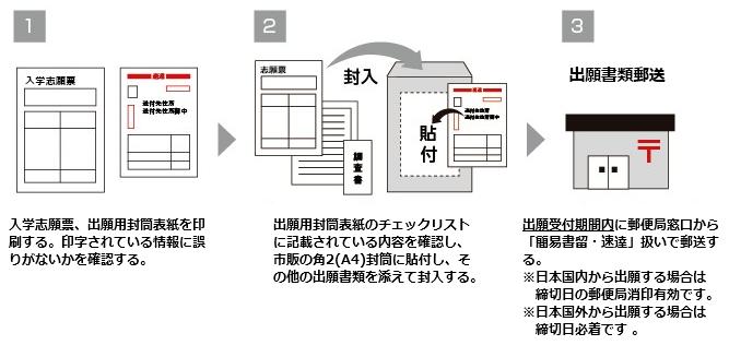 大学 票 駒澤 受験 駒澤大学経済学部と獨協大学経済学部ではどちらに行くべきでしょうか?