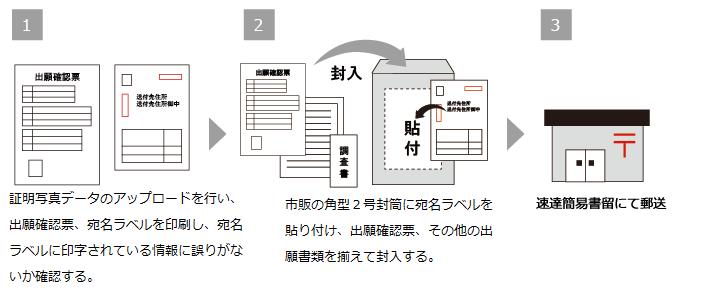 状況 佐賀 大学 出願